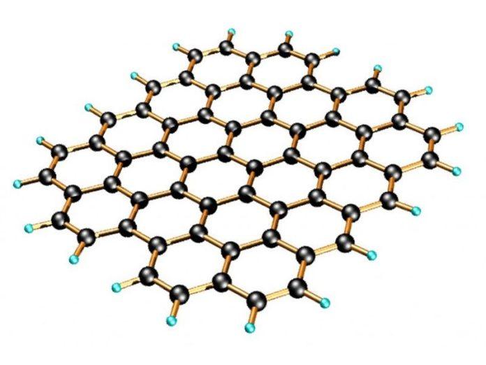 grafene nano