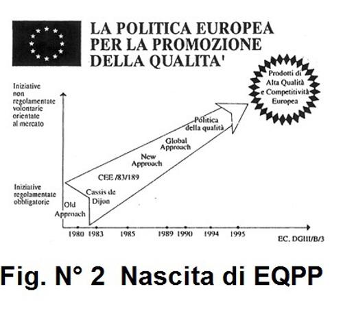 FIG. N 2 NASCITA di EQPP copia