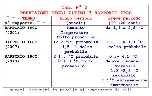 Quartieri8-tab2