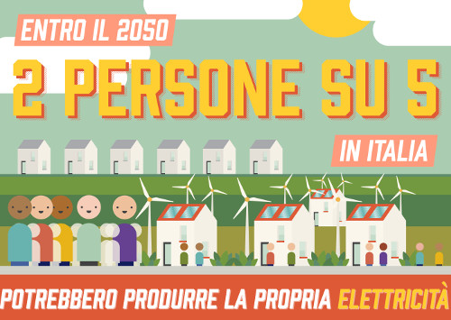 Infografica Italia 1