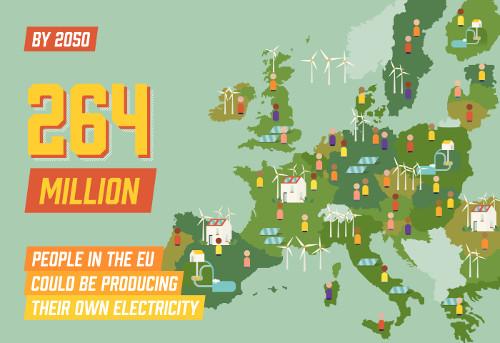 Infografica UE