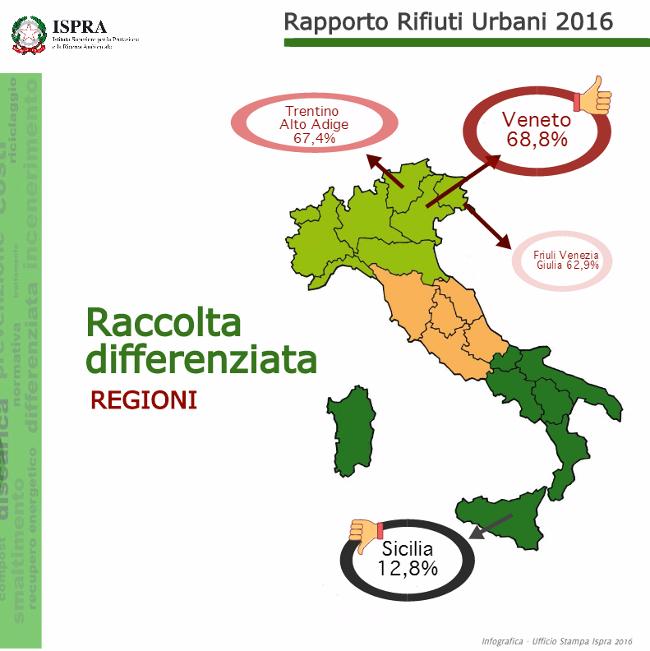 differenziata Regioni