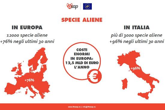 Aliene2