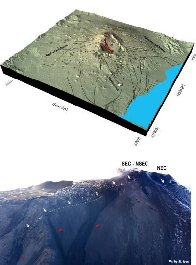 Fig.1 Etna