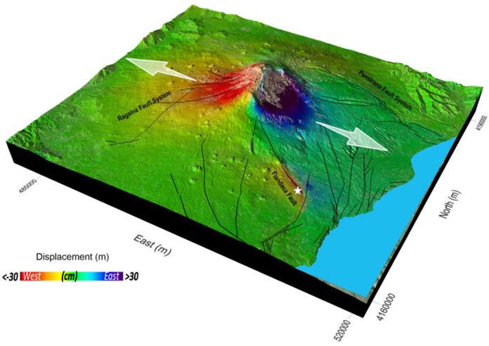 Fig.2 Etna