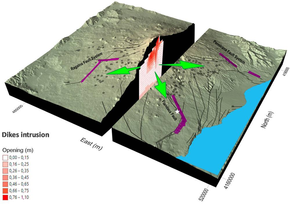Fig.3 Etna