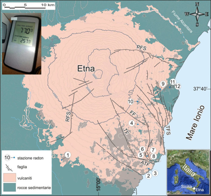 radon etna