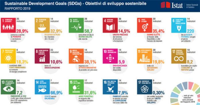 obiettivi istat sviluppo sostenibile