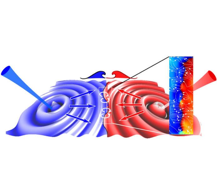 fluidi quantistici