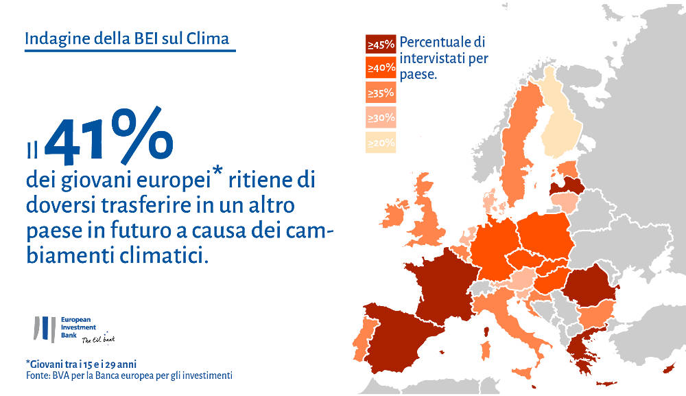 EIB Climate Survey Europe Website IT
