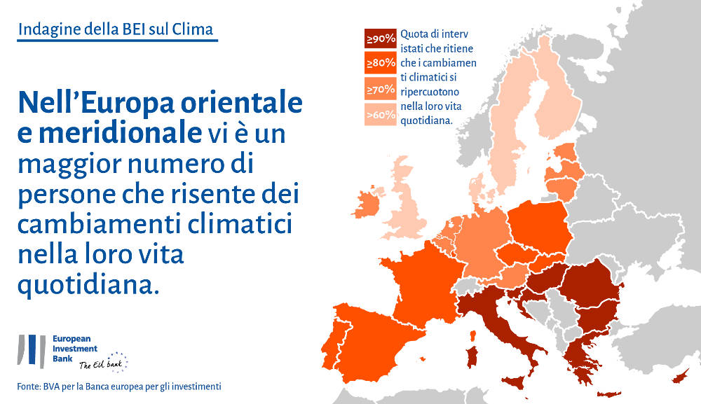 EIB Climate Survey European Comparison Website IT