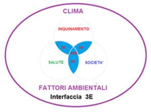 Fig2 Quartieri