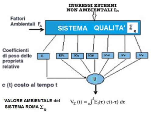 Fig4 Quartieri