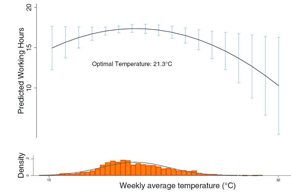 Fig.1 cmcc clima