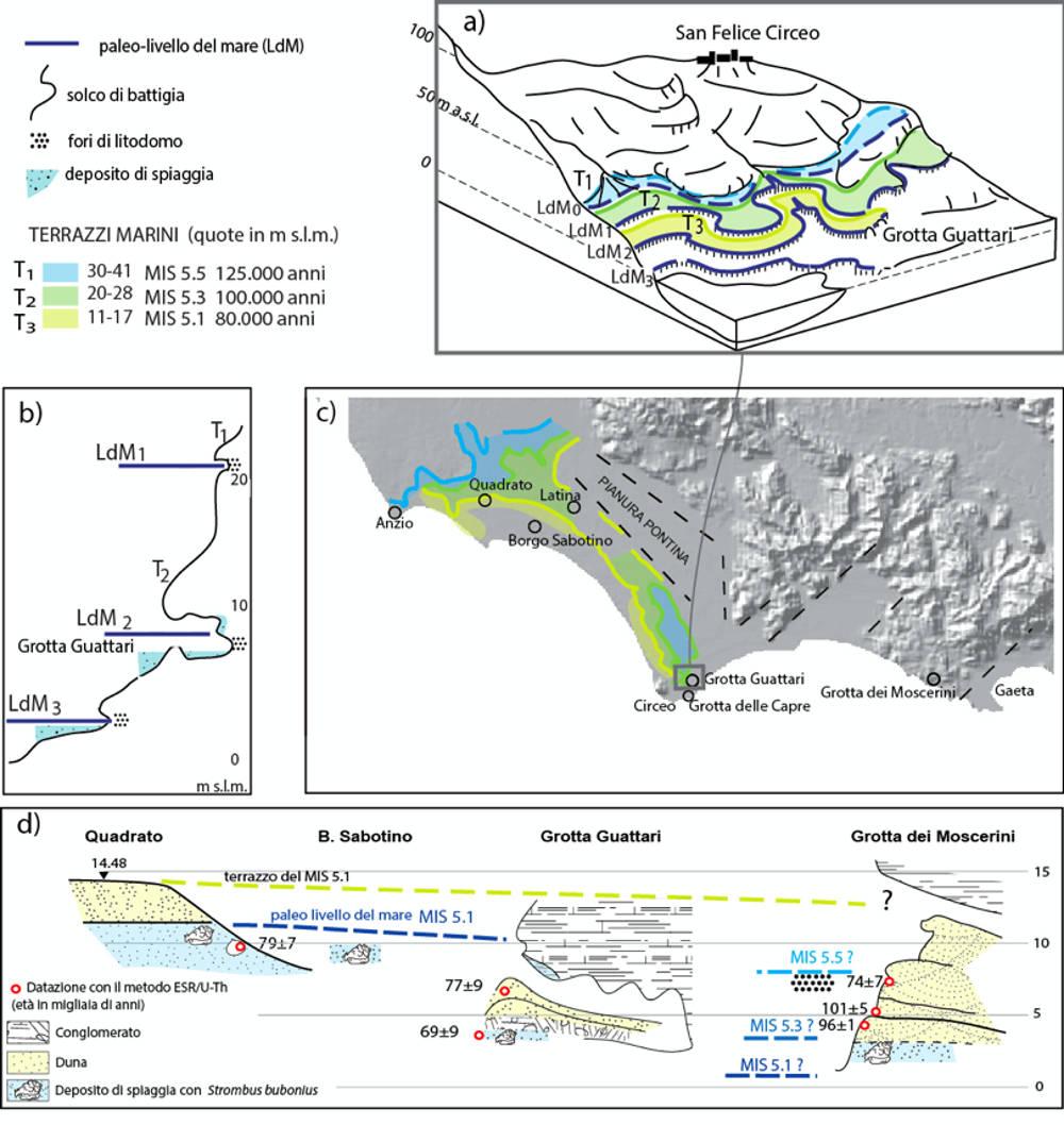 INeanderthals e le oscillazioni del livello del mare Mediterraneo_1