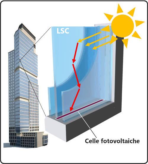 solare integrato1